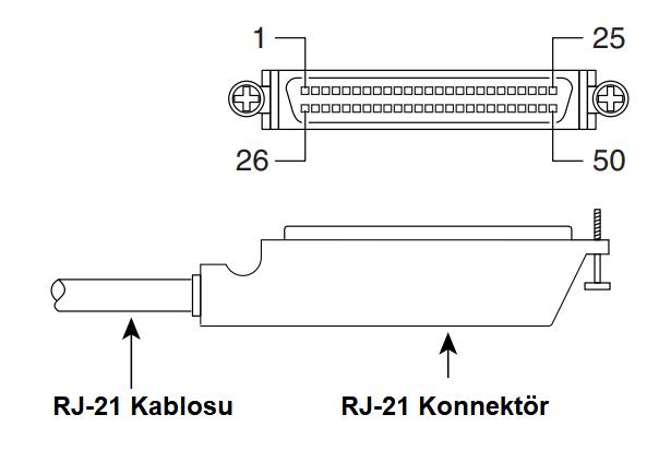 RJ-21 Konnektörü Pin Dizilimi