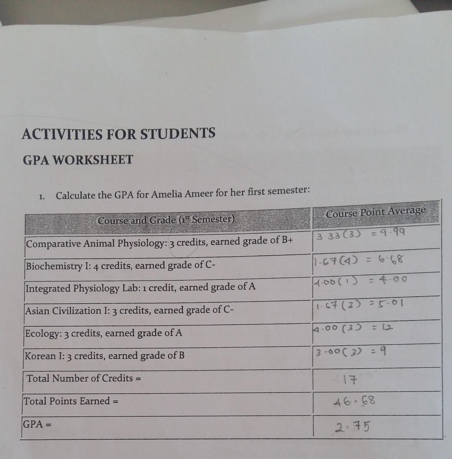 GPA WORKSHEET – FATIN NASUHA [ 1464 x 1443 Pixel ]