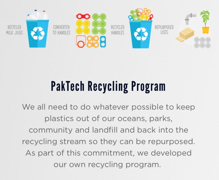 PakTechRecyclingProgram