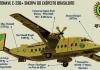 Informações da aeronave C-23B-Sherpa