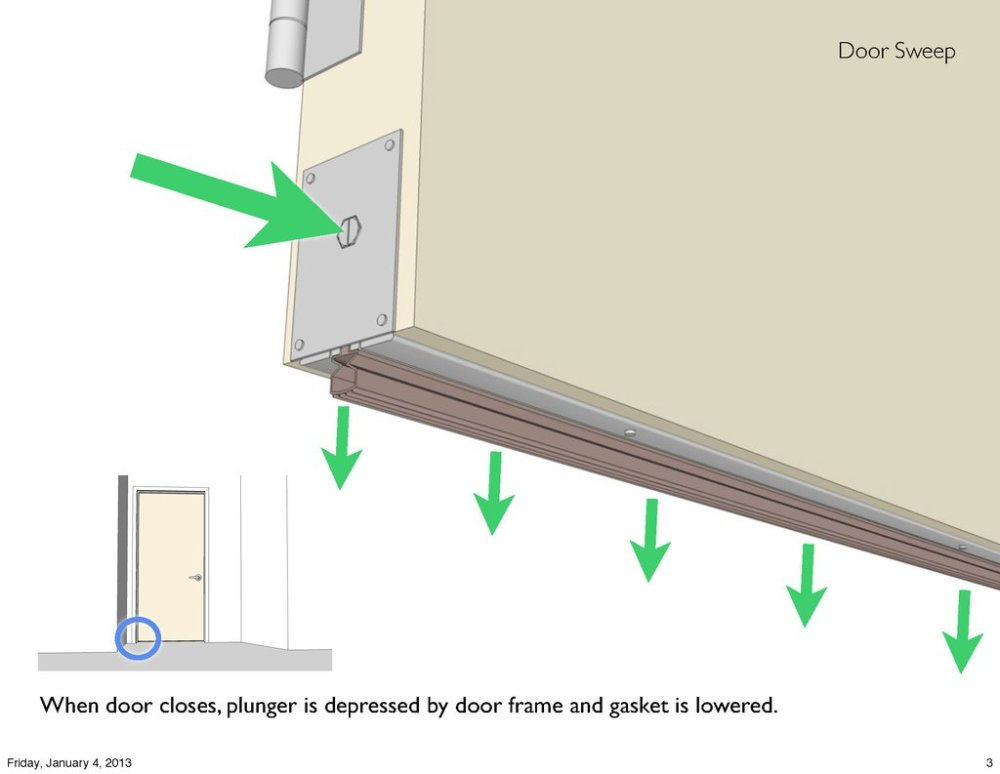 medium resolution of these diagrams illustrate the failure of a retractable door sweep