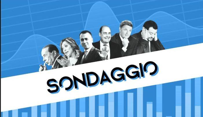 """Sondaggi Sole 24 ore, se Coletta """"balla"""" al 60%, la Giovannoli """"sballa"""" al 120%"""