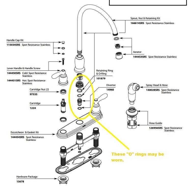 remove moen bathroom faucet handle