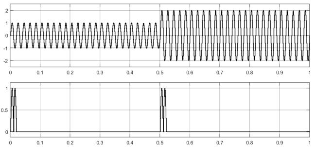 Результаты тестирования фильтра аварийных составляющих в Simulink
