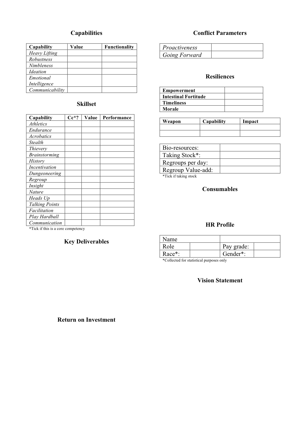 A D Amp D Character Sheet In Business Buzzwords