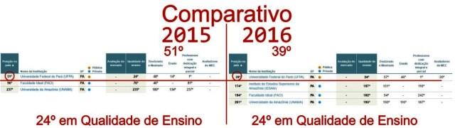 comp-2