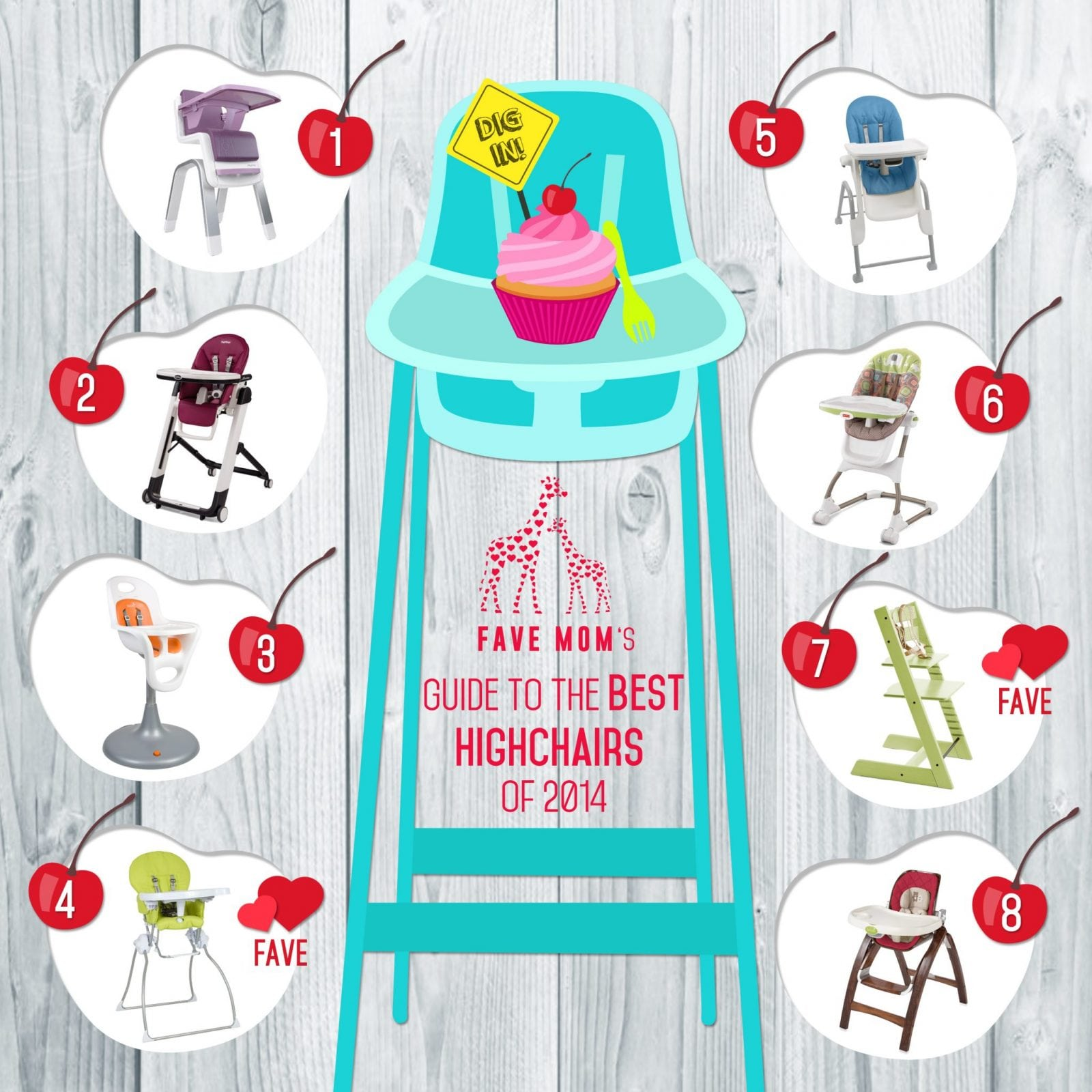 Easy Clean High Chair What Is The Best Highchair For Your Babies