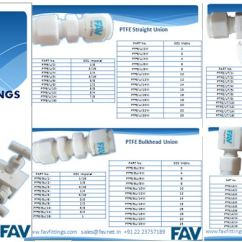 2 Way Quick Coupling Manifold Fender Tele Wiring Diagrams Ptfe Compression Fittings And Valves- Teflon Tube Fittings,