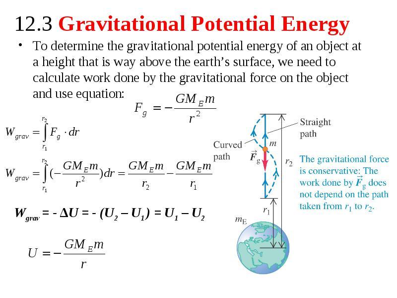 Gravitational Potential Energy Depends On - Energy Etfs