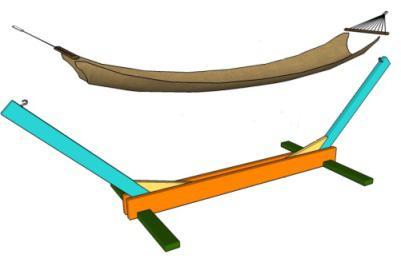 Schema Unui Hamac Din Lemn Montare Hamac Fiabilă și Funcțională
