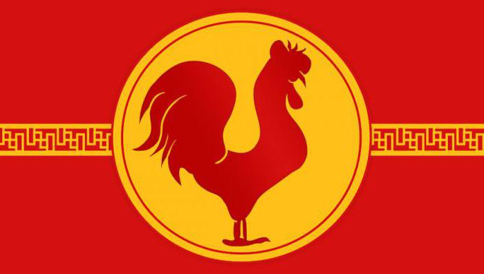 Virgo rooster man compatibility
