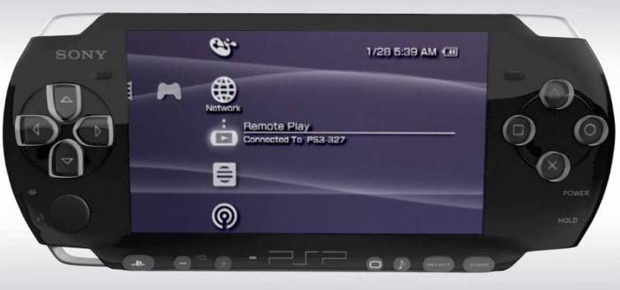 PSP ойындарын PS2-де жүргізу