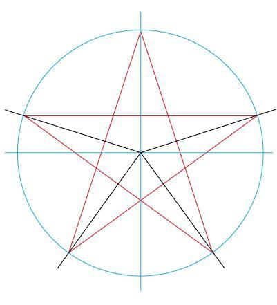 Әдемі жұлдызды қалай суретке түсіруге болады