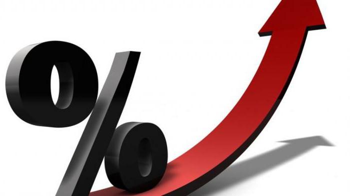Как посчитать размер платежа по ипотечному кредиту