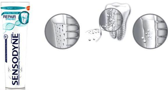 Разновидности зубной пасты сенсодин для чувствительных зубов. Зубные пасты Сенсодин (Sensodyne) для чувствительных зубов: мгновенный эффект, восстановление и комплексная защита