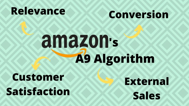 how does amazons algorithm work