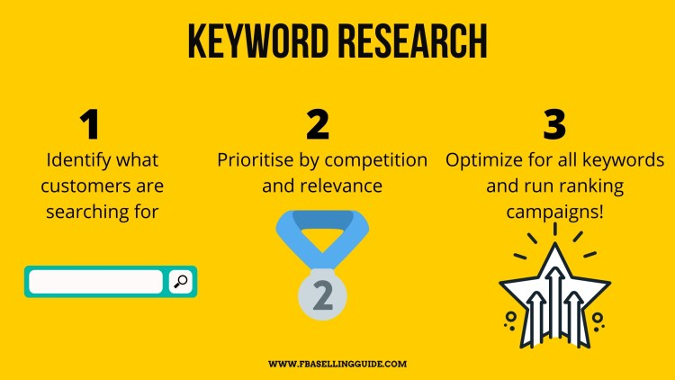 amazon keyword research with helium10