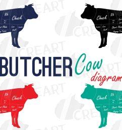 butcher diagram clip art digital cow diagram beef cuts diabutcher diagram clip art  [ 2188 x 1459 Pixel ]