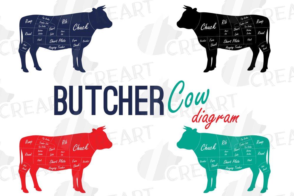 medium resolution of butcher diagram clip art digital cow diagram beef cuts diabutcher diagram clip art