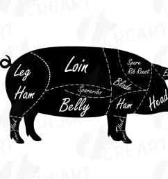butcher diagram clip art digital pig chart pork cuts diagr example image 3 [ 2188 x 1459 Pixel ]