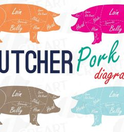 butcher diagram clip art digital pig chart pork cuts diagr example image 1 [ 1200 x 800 Pixel ]