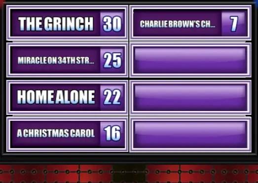 we asked 100 people