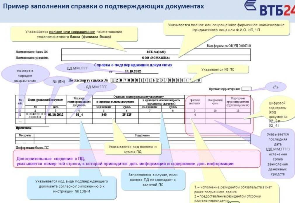 Можно ли заполнить справкудля валютного о подтверждающих документах вручную