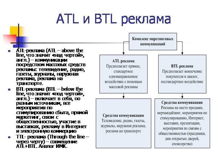 Alat Btl Apa Itu Btl Teknologi Btl Dan Komunikasi Btl