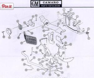 1970 1971 1972 1973 Camaro Bumpers and Parts