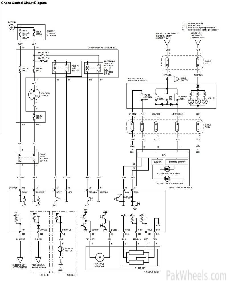hight resolution of honda cruise control diagram wiring diagrams bib 2003 honda accord cruise control wiring
