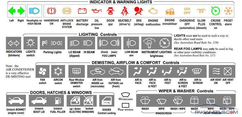 Volvo Wiring Diagram Symbols Information Suzuki Swift Dashboard Symbols Every Owner