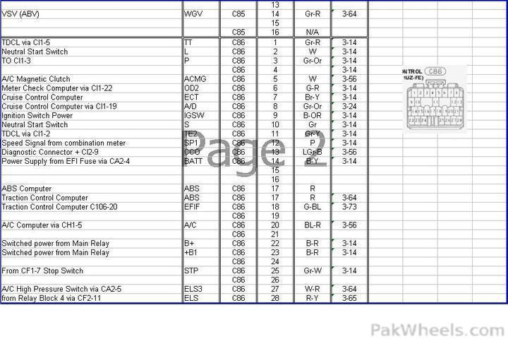 1jz gte wiring diagram fan light 1jz-ge auto help - mechanical/electrical pakwheels forums