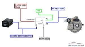 Suzuki Alto Common Starting Problem on CNG when Engine is