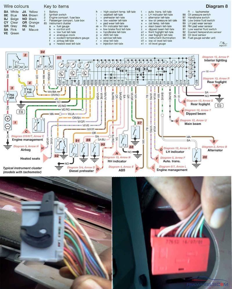 hight resolution of dashboard wiring help renault scenic 5a fe engine swap rh pakwheels com renault scenic 2 parking