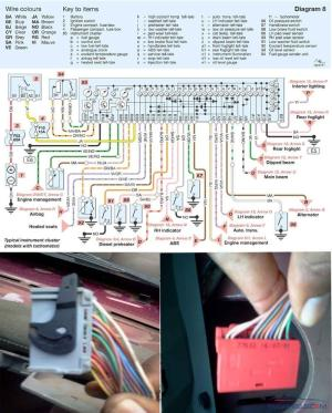 Dashboard wiring help: Renault scenic ? 5a fe engine swap  MechanicalElectrical  PakWheels Forums