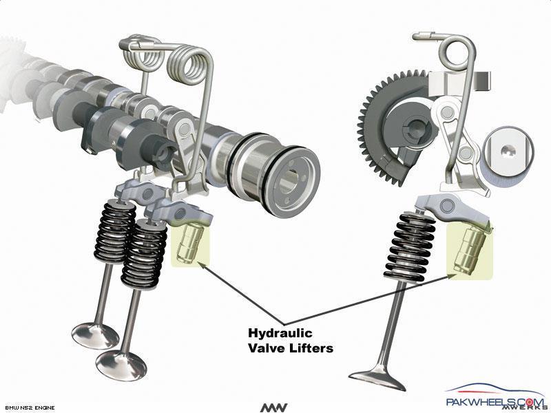 car valve diagram
