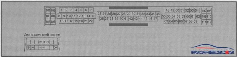 Nissan Almera Ecu Wiring Diagram Nissan Almera Repair Manuals Engine