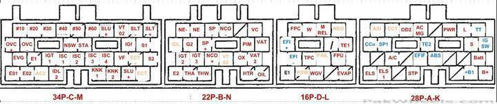 toyota 1jz gte wiring diagram off road light with relay jzx100 ecu : 25 images - diagrams | honlapkeszites.co