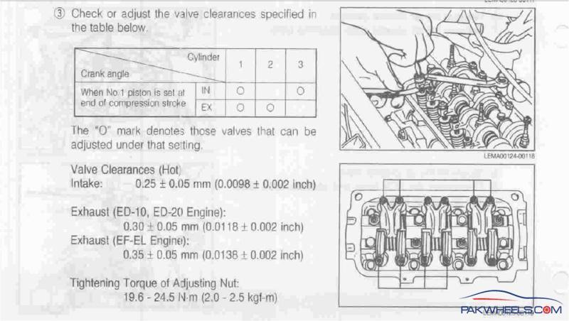 Daihatsu Cuore Wiring Diagram Peterbilt Trucks Wiring