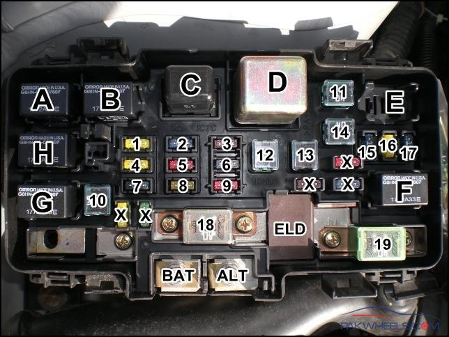 2003 honda crv fuse box diagram cat5 wiring civic 2001-2005 and relay info - pakwheels forums