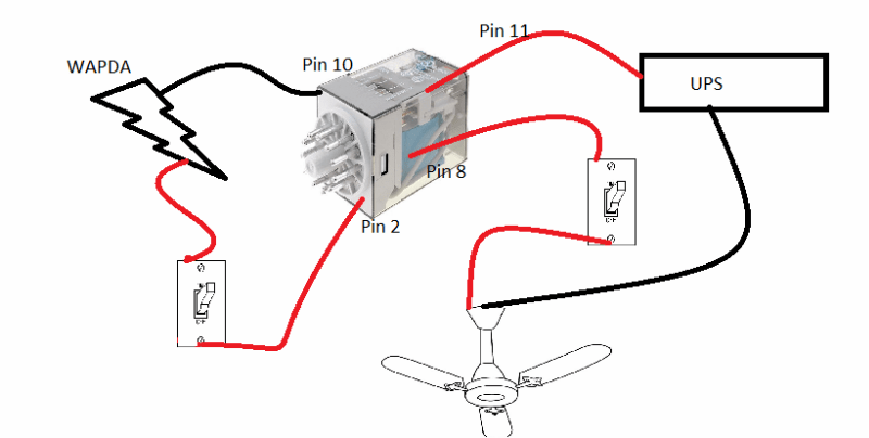 Ceiling fan making humming noise at lower speed (when on