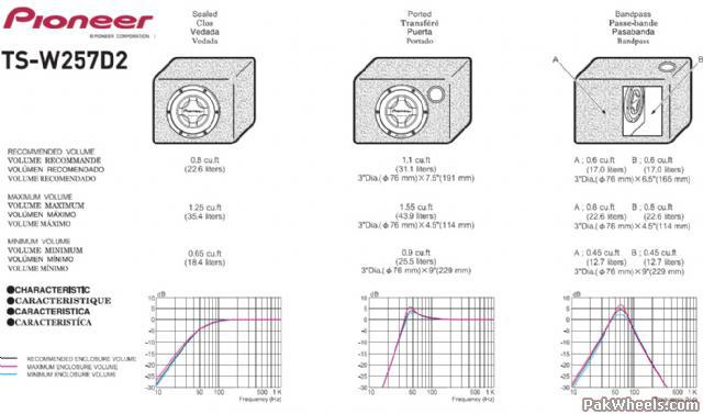 Pioneer ts-w306c manual