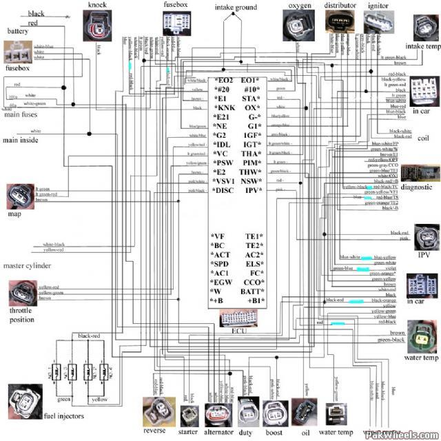 3sgte st215 wiring diagram audio peugeot 307 : 20 images - diagrams | gsmportal.co