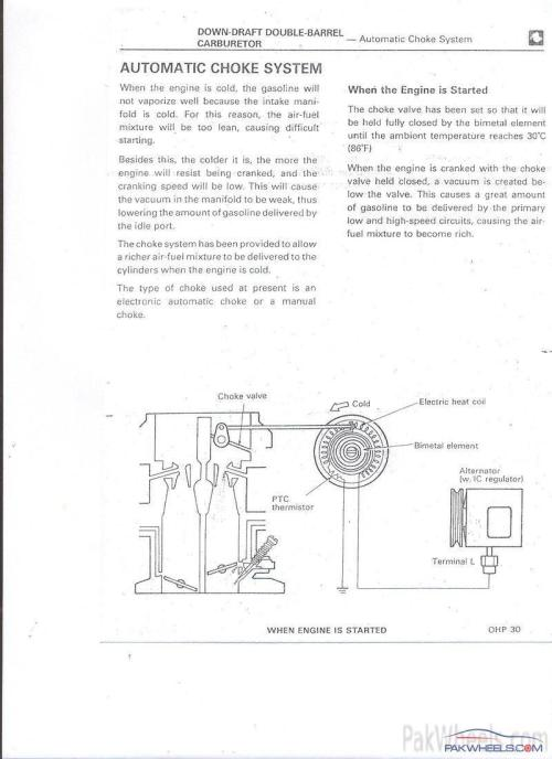 small resolution of  auto choke wiring diagram its simple enjoy