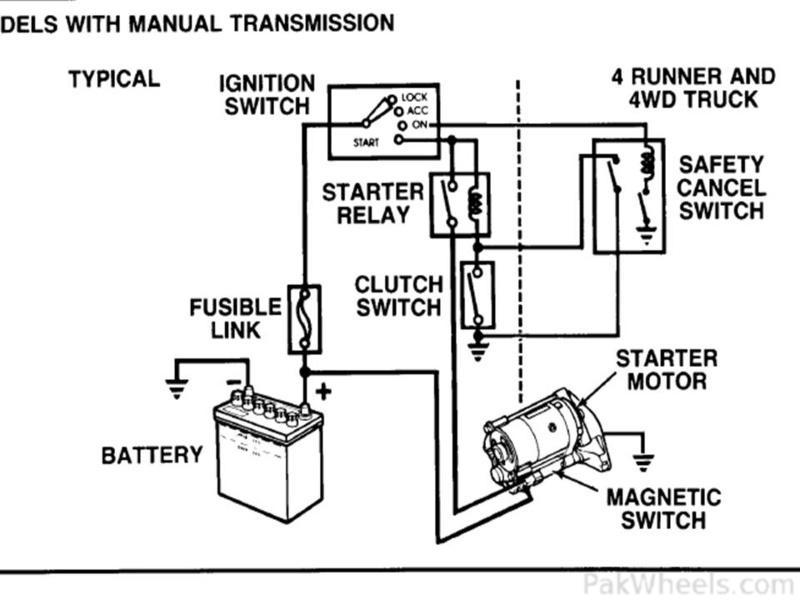 Chevy Starter Wiring Diagram In C Db. Chevy. Auto Wiring