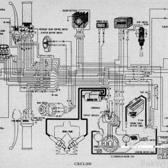 Honda Cb750k Wiring Diagram 2005 Chrysler Sebring Fuse Box 1978 Cb125s Diagrams Ca160 ~ Elsalvadorla