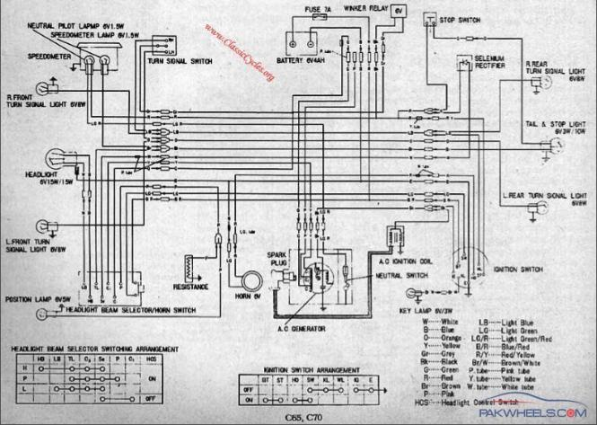 honda cd 70 electrical system diagram honda image hero honda cd 100 wiring diagram hero auto wiring diagram schematic on honda cd 70 electrical