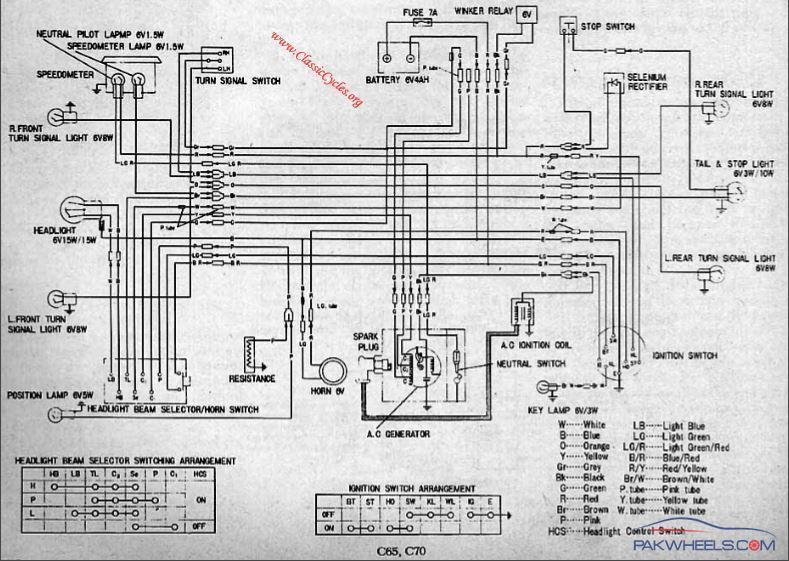 Super Power CD70 Bike Wiring Diagram
