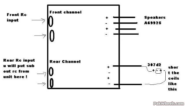 4 Channel Amp Wiring Subwoofer Diagrams - Auto Electrical ... on