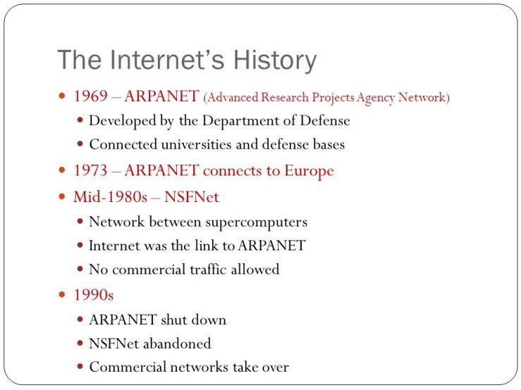 Origin of Internet